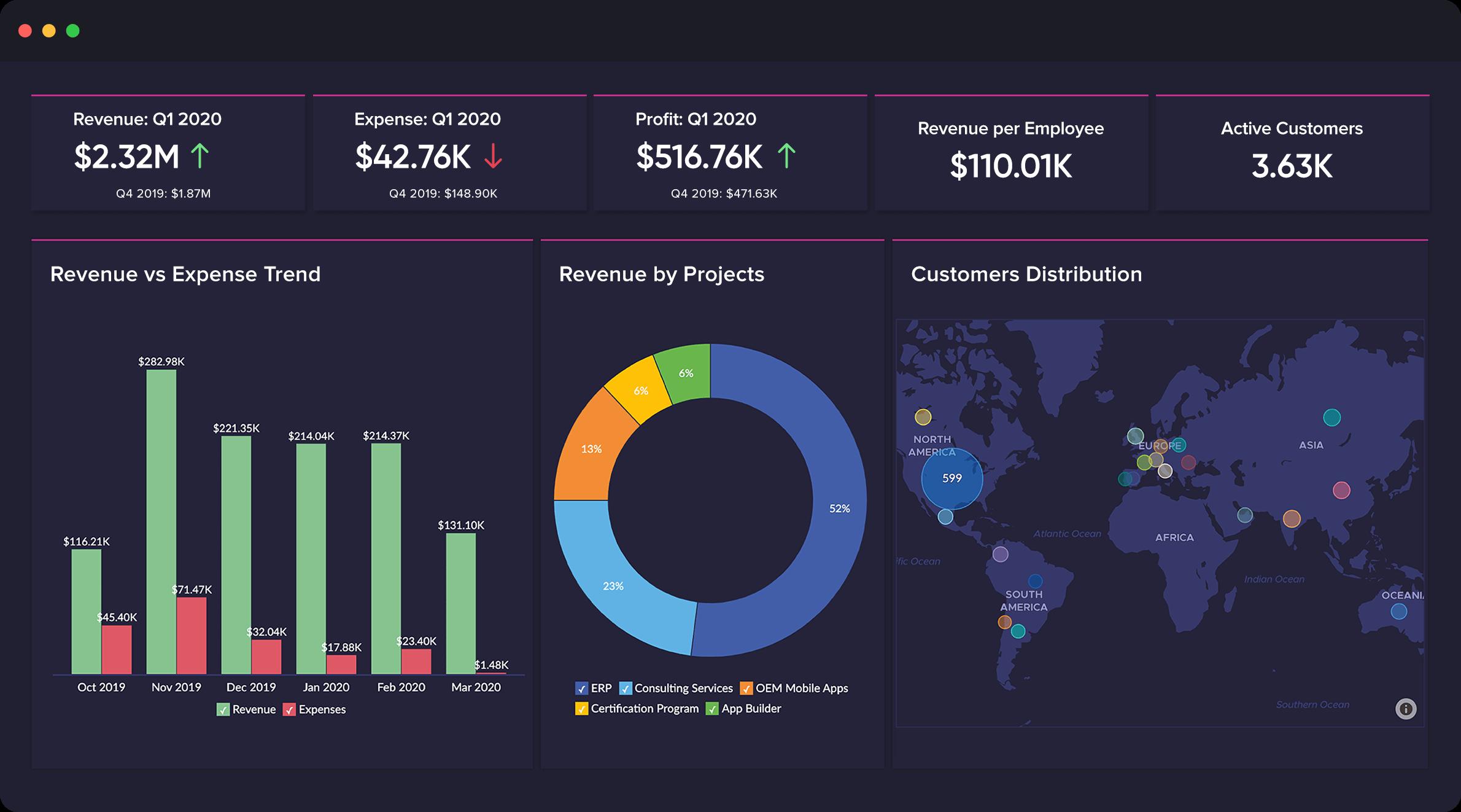 analytics-home-dashbboard-new